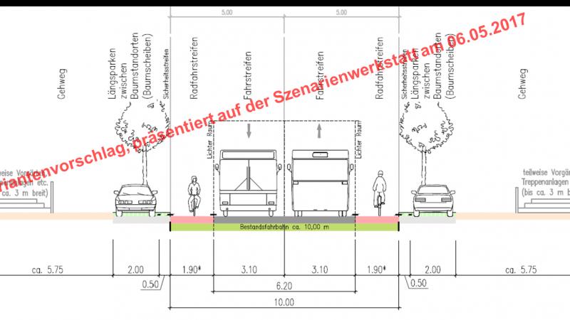 Querschnitt Bahnhofstraße Szenario A2 (am Beispiel des Abschnittes zwischen Riedingerstraße und Goltzstraße)