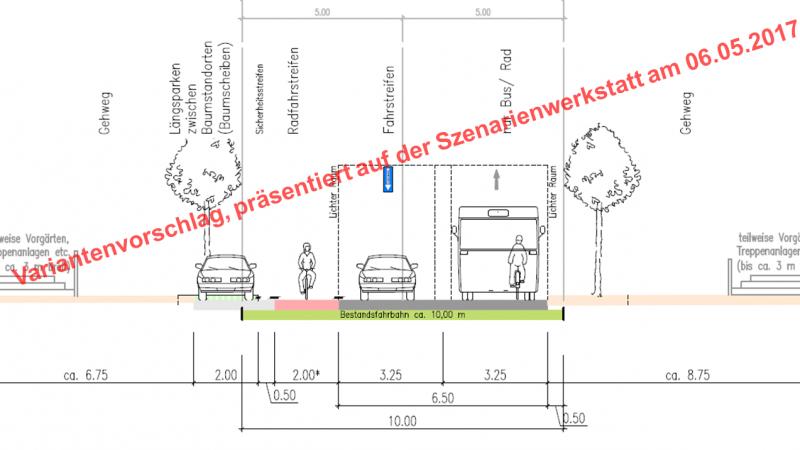 Querschnitt Variante B1 (am Beispiel des Abschnittes zwischen Riedingerstraße und Goltzstraße)